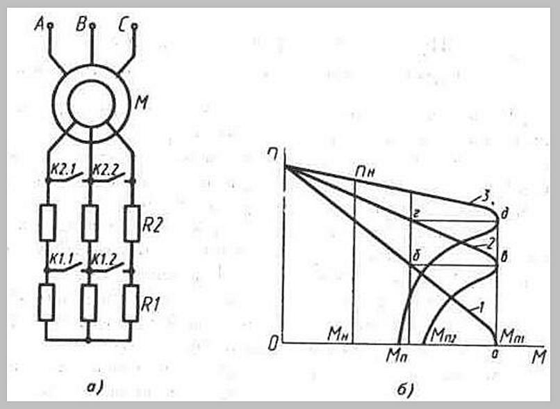 с фазным ротором: а) схема
